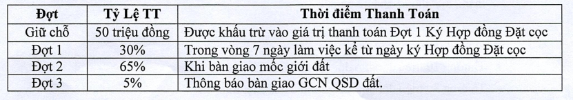 tien do thanh toan