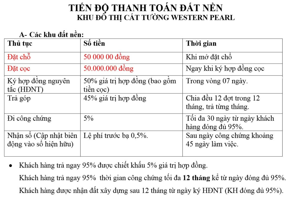 tien do thanh toan du an cat tuong western pearl